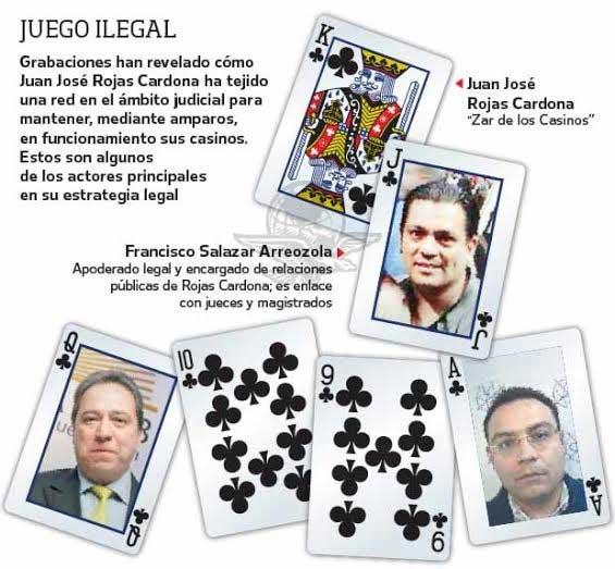 Jos cardona rojas empresario casino monterrey hotels close to belterra casino
